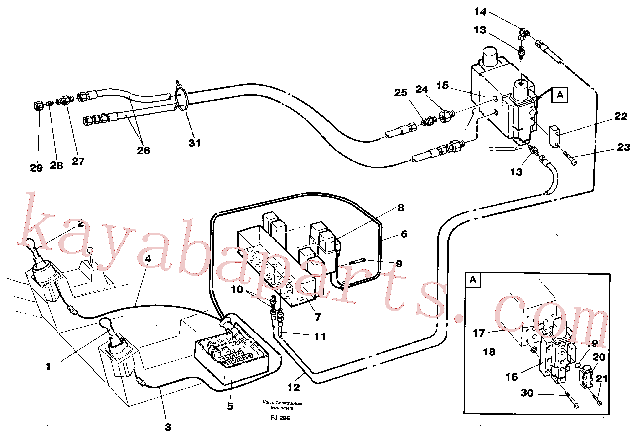 VOE14259603 for Volvo Button operated slope bucket/grab hydraulics onadj. boom.(FJ286 assembly)