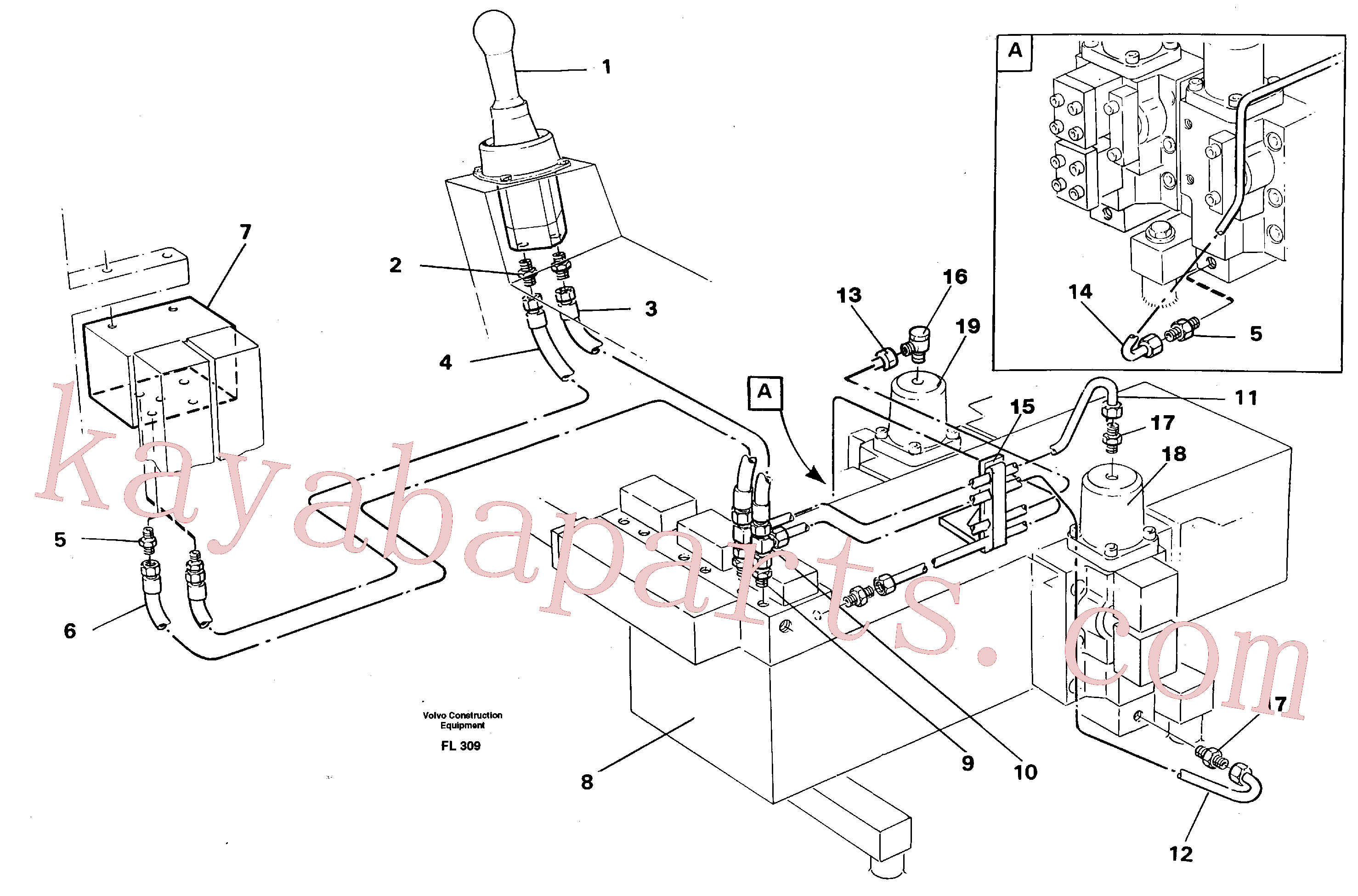 VOE14261306 for Volvo Servo hydraulics, dipper arm(FL309 assembly)