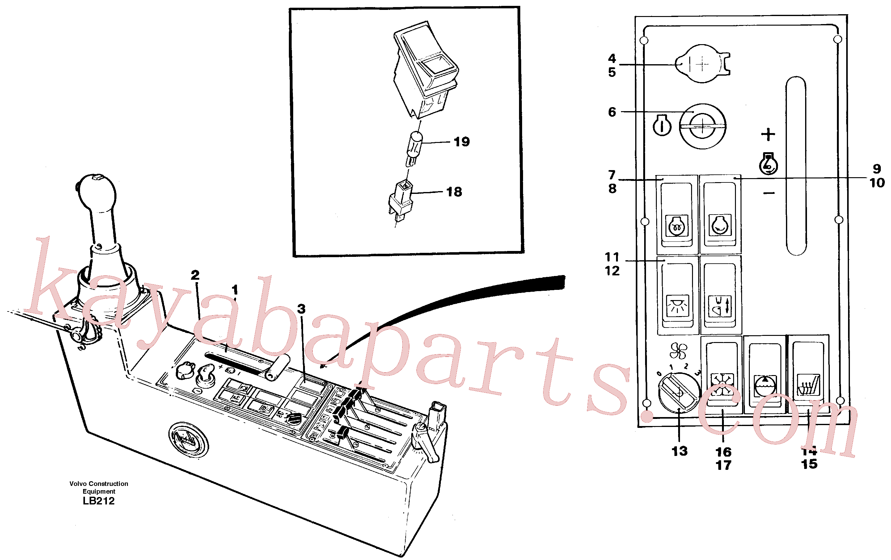 VOE11710777 for Volvo Engine control panel(LB212 assembly)