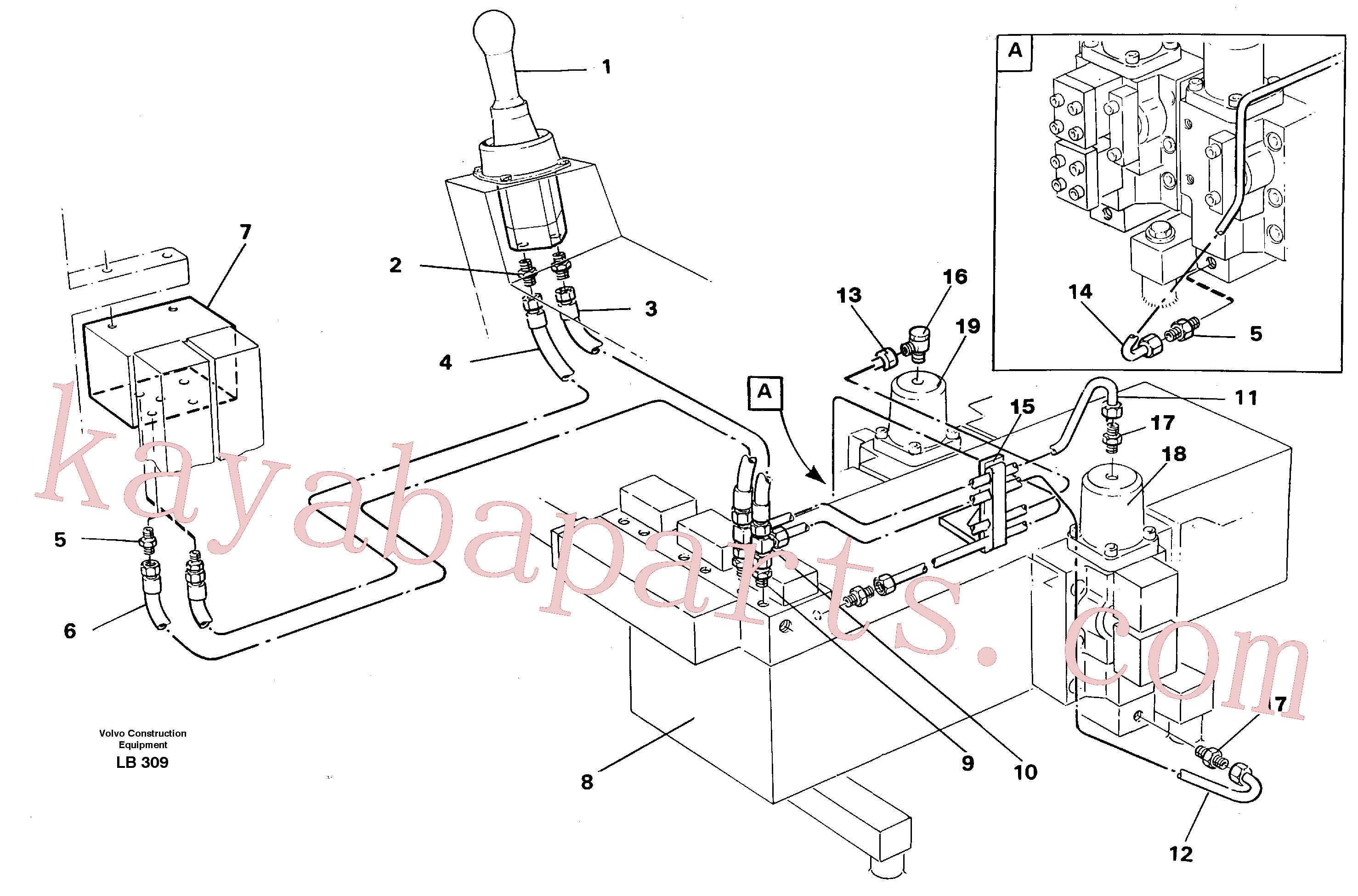 VOE14261306 for Volvo Servo hydraulics, dipper arm(LB309 assembly)